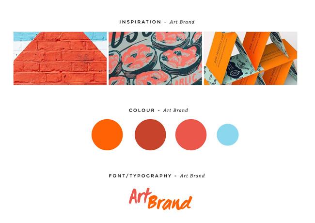 Brand moodboard